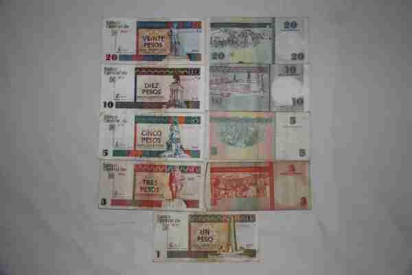 Peso Convertible (CUC) - Das Geld auf Kuba