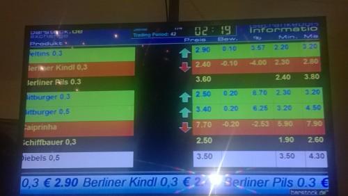 Kurstafel der Bierbörse mit aktuellen Bierpreisen